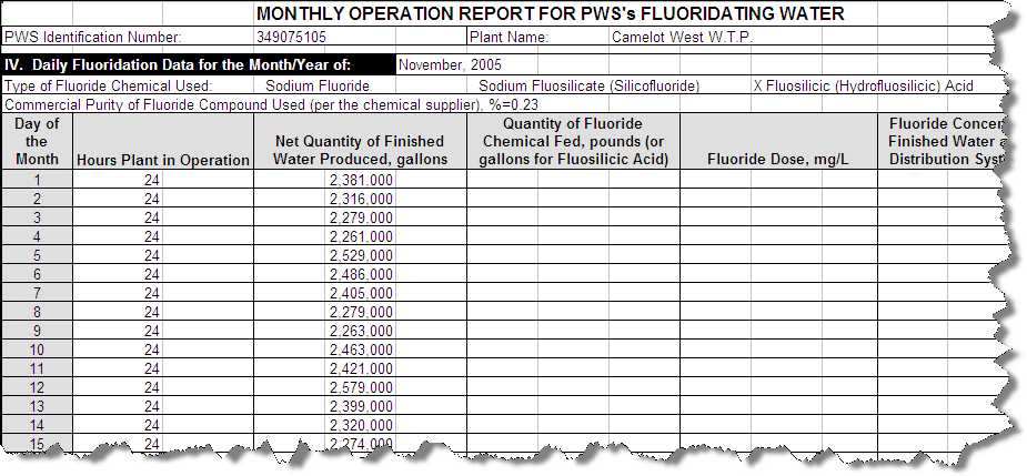 Florida Drinking Water Report Templates [Q11381]